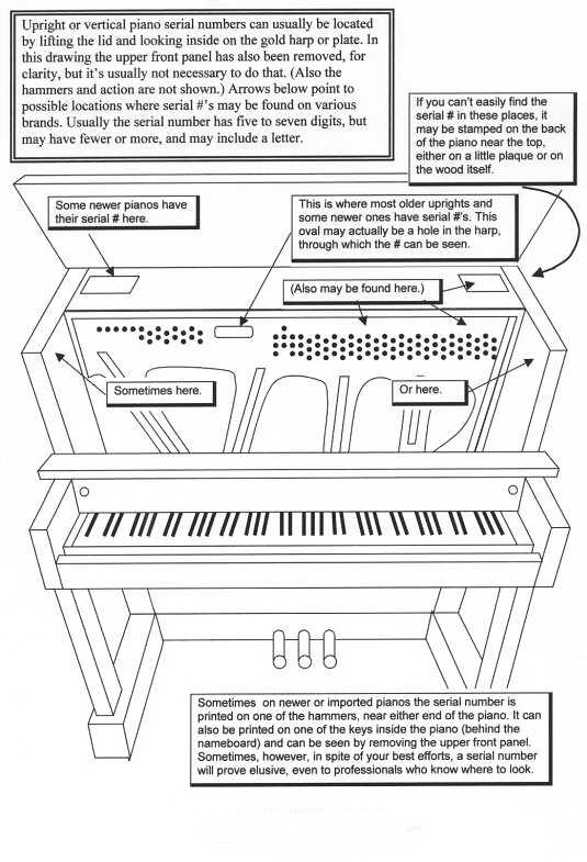 How to find serial number on upright piano
